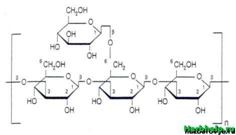 бета-глюкан формула